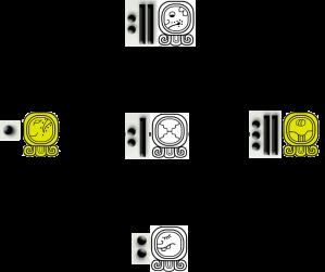 7-Edznab Mayan cross